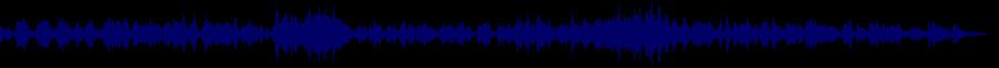 waveform of track #38808