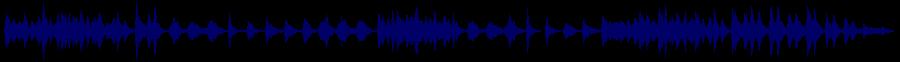 waveform of track #38809