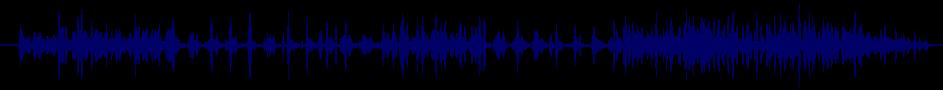 waveform of track #38812