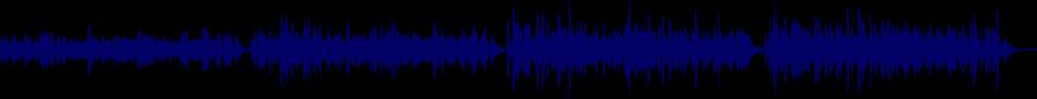 waveform of track #38818