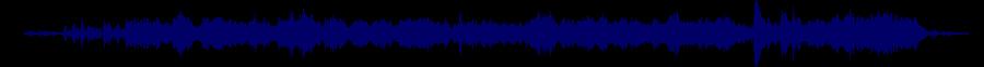waveform of track #38821