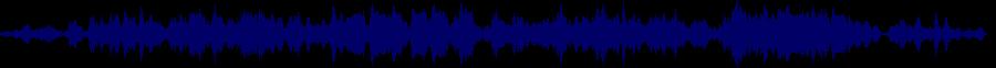 waveform of track #38822