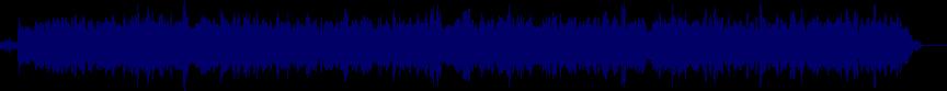 waveform of track #38830