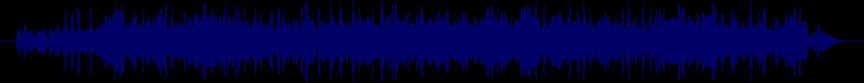 waveform of track #38831