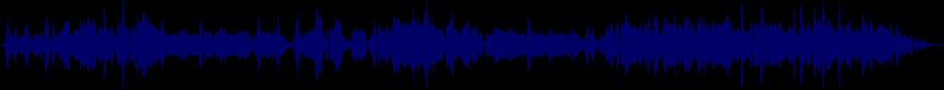 waveform of track #38833