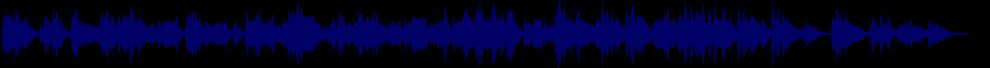 waveform of track #38834