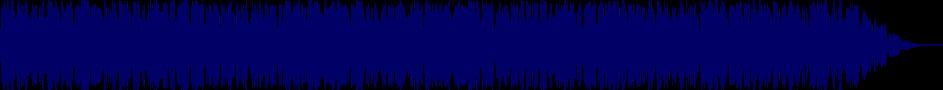 waveform of track #38837