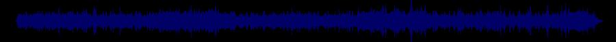 waveform of track #38840