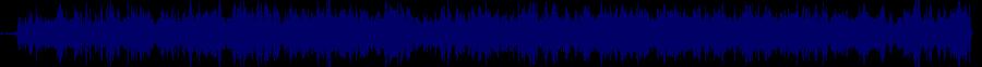 waveform of track #38843