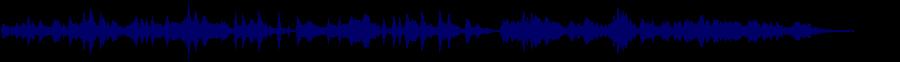 waveform of track #38856