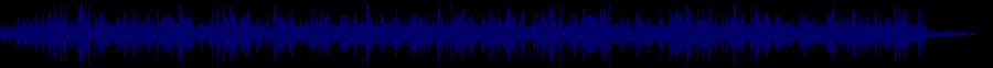waveform of track #38862
