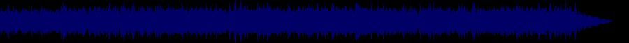 waveform of track #38869