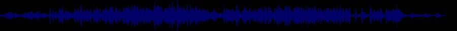 waveform of track #38870