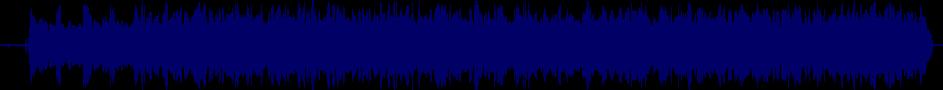 waveform of track #38875