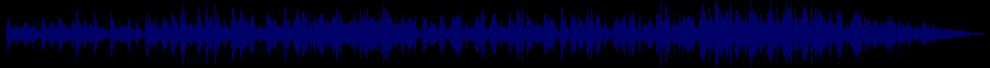 waveform of track #38876