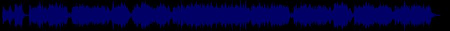 waveform of track #38884