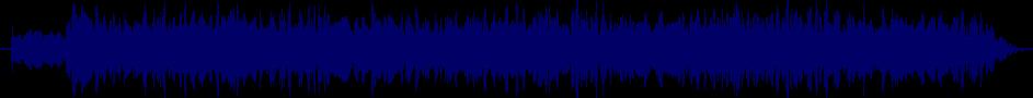 waveform of track #38889