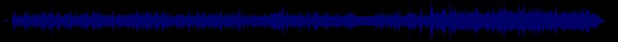 waveform of track #38893