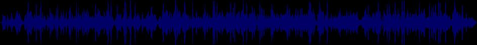 waveform of track #38895