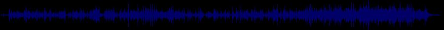 waveform of track #38922