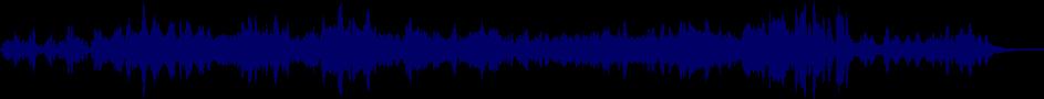 waveform of track #38948