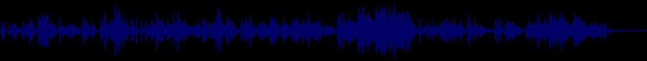 waveform of track #38950