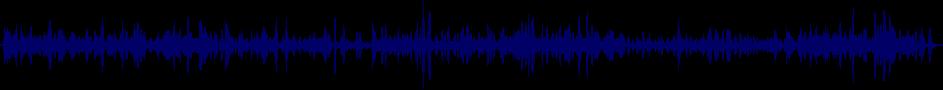 waveform of track #38962