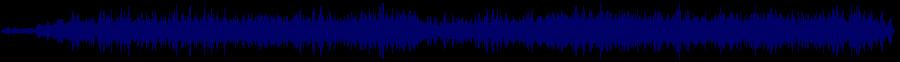 waveform of track #38963
