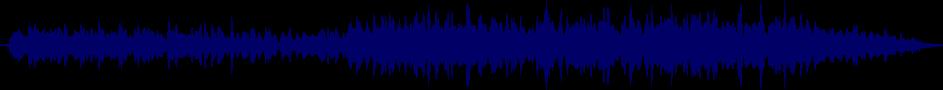 waveform of track #38987