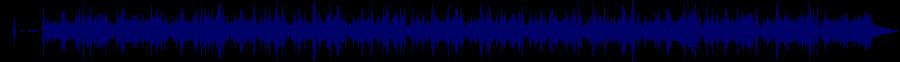 waveform of track #38988