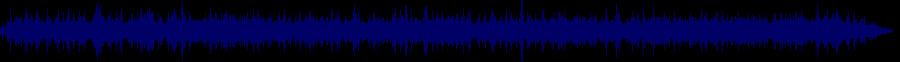 waveform of track #39018