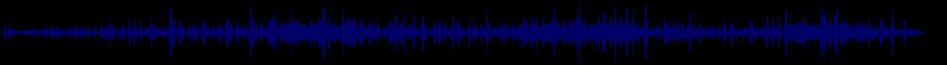 waveform of track #39038