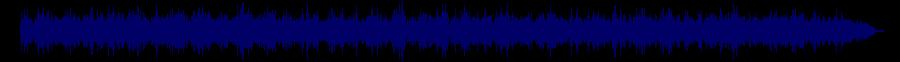 waveform of track #39045