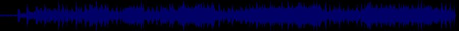 waveform of track #39059