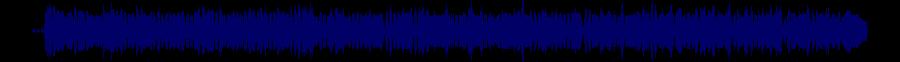 waveform of track #39077