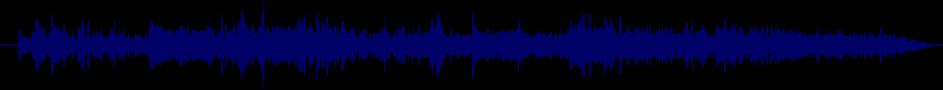 waveform of track #39087