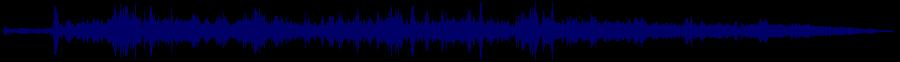 waveform of track #39095