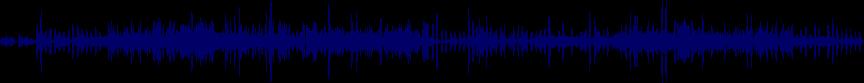 waveform of track #39108
