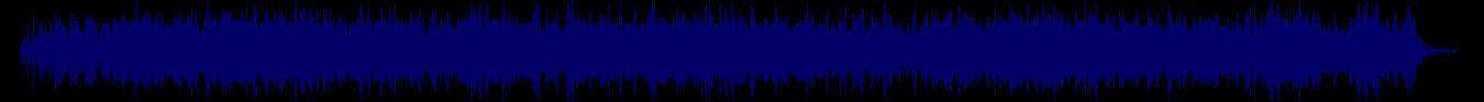 waveform of track #39111