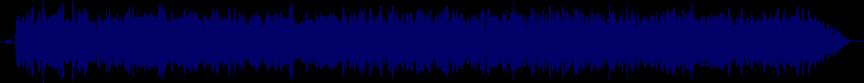 waveform of track #39115