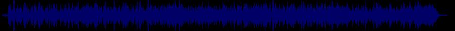 waveform of track #39123