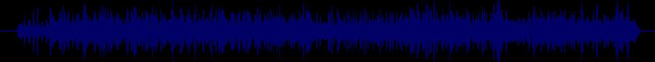 waveform of track #39163