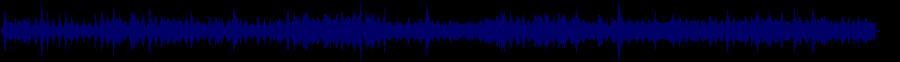 waveform of track #39201