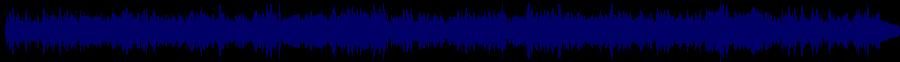 waveform of track #39205