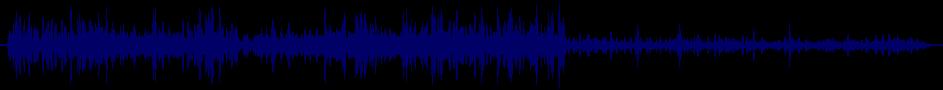 waveform of track #39243