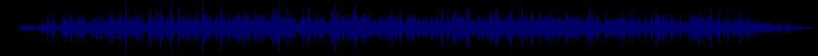 waveform of track #39287