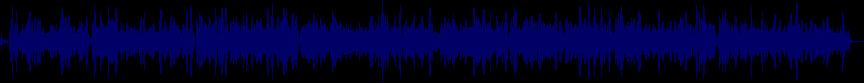 waveform of track #39323