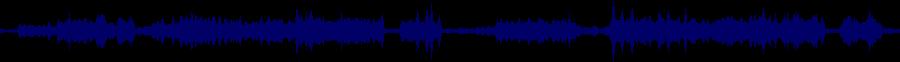 waveform of track #39328