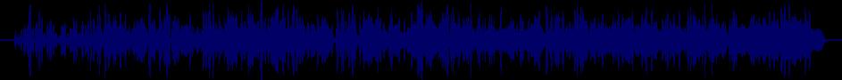 waveform of track #39329