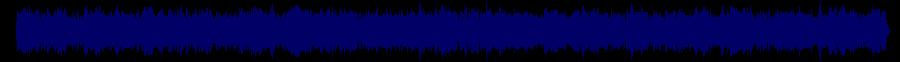 waveform of track #39363